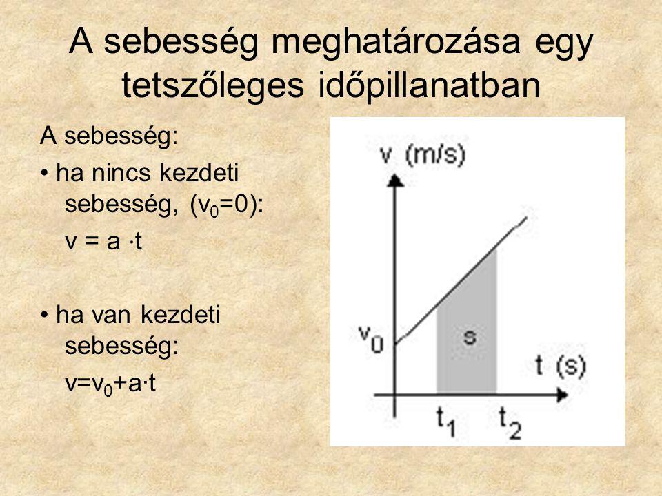 Az út meghatározása egy t időpillanatban Négyzetes úttörvény: ha nincs kezdeti sebesség, (v 0 =0): s = a/2 ⋅ t 2 ha van kezdeti sebesség: s = v 0 ⋅ t + a/2 ⋅ t 2