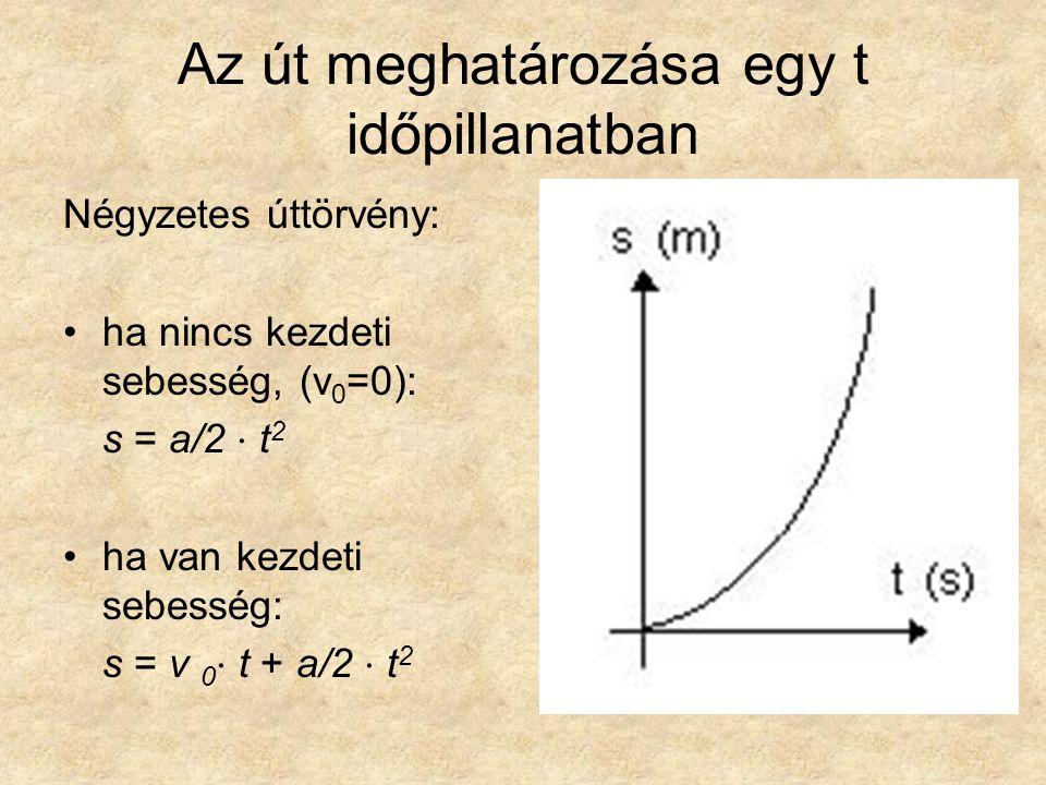 Az gyorsulás meghatározása egy tetszőleges időpillanatban a=állandó