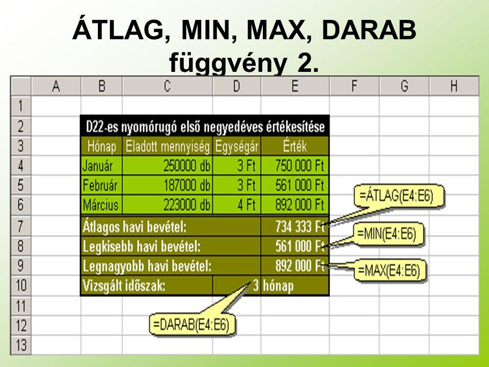 ÁTLAG, MIN, MAX, DARAB függvény 2.