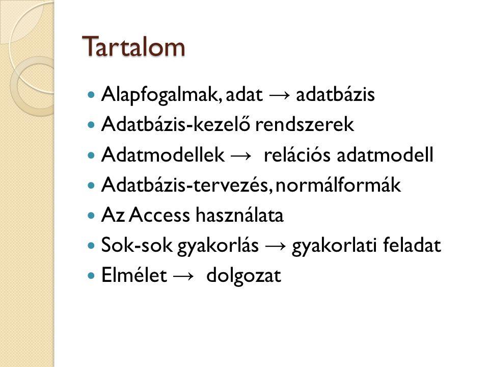 Tartalom Alapfogalmak, adat → adatbázis Adatbázis-kezelő rendszerek Adatmodellek → relációs adatmodell Adatbázis-tervezés, normálformák Az Access hasz