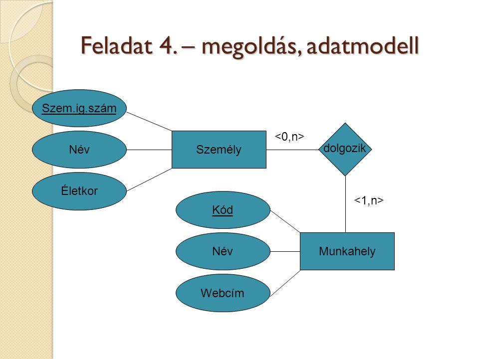 Feladat 4. – megoldás, adatmodell Személy Életkor dolgozik Szem.ig.szám Munkahely Webcím Kód Név