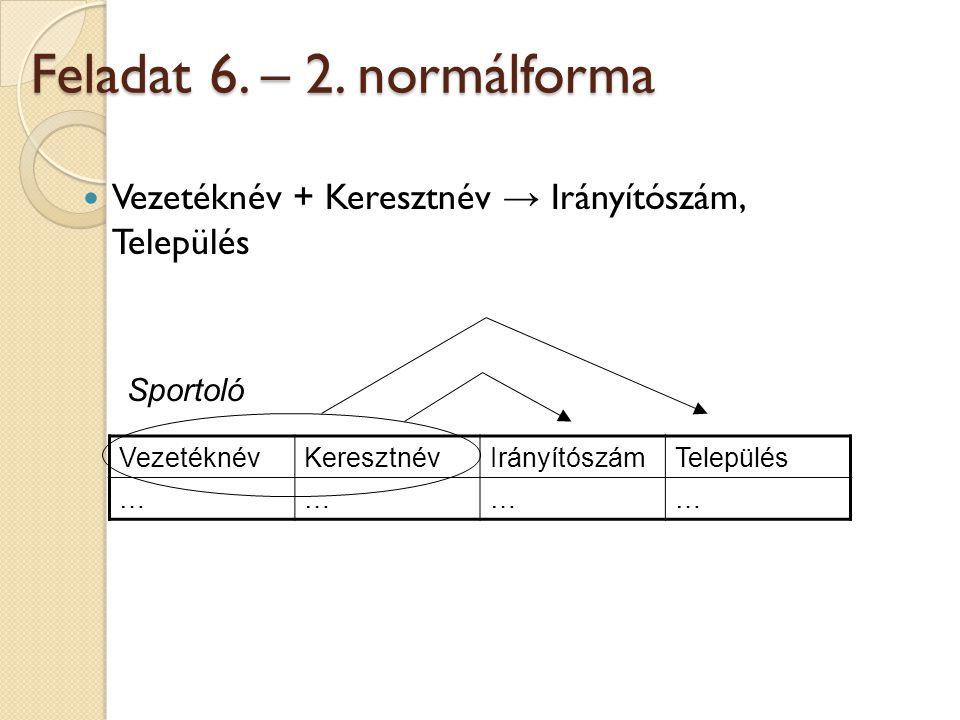 Feladat 6. – 2. normálforma Vezetéknév + Keresztnév → Irányítószám, Település VezetéknévKeresztnévIrányítószámTelepülés ………… Sportoló