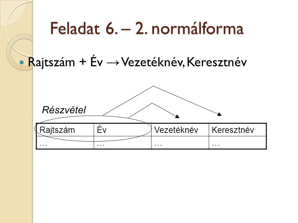 Feladat 6. – 2. normálforma Rajtszám + Év → Vezetéknév, Keresztnév RajtszámÉvVezetéknévKeresztnév ………… Részvétel