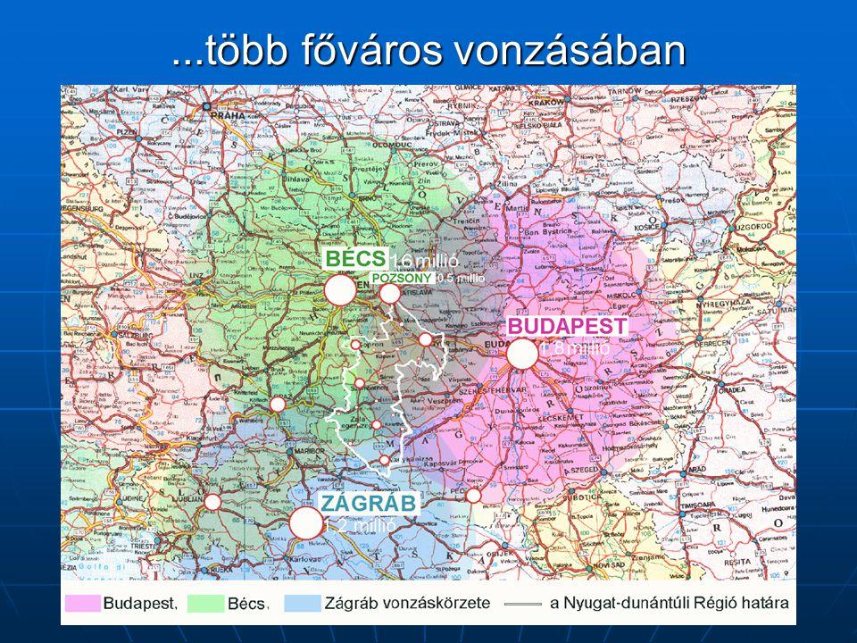 Határmenti programok tartalma Prioritások az Európai Területi Együttműködésben Prioritások az Európai Területi Együttműködésben Ausztria-Magyarország határon átnyúló együttműködési program Ausztria-Magyarország határon átnyúló együttműködési program Cél: osztrák-magyar határ mentén gazdasági, társadalmi, kulturális és ökológiai kapcsolatok elmélyítése és ezáltal a regionális versenyképesség erősítése és az egyenlőtlenségek enyhítése.