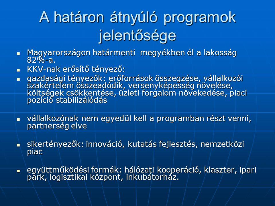 A határon átnyúló programok jelentősége Magyarországon határmenti megyékben él a lakosság 82%-a. Magyarországon határmenti megyékben él a lakosság 82%