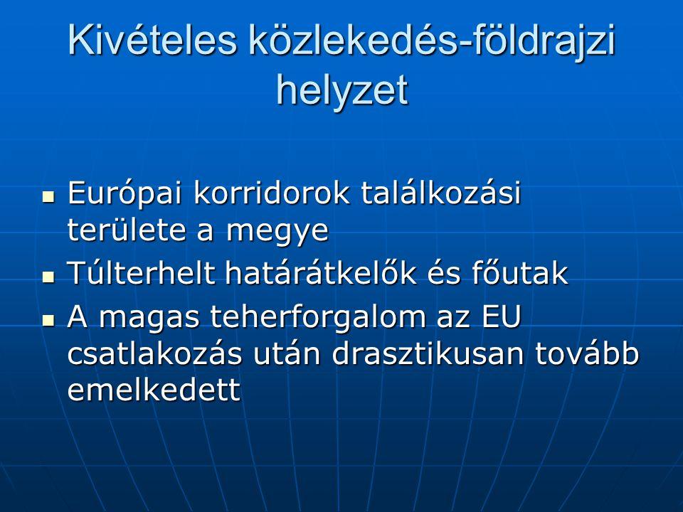 Kivételes közlekedés-földrajzi helyzet Európai korridorok találkozási területe a megye Európai korridorok találkozási területe a megye Túlterhelt hatá