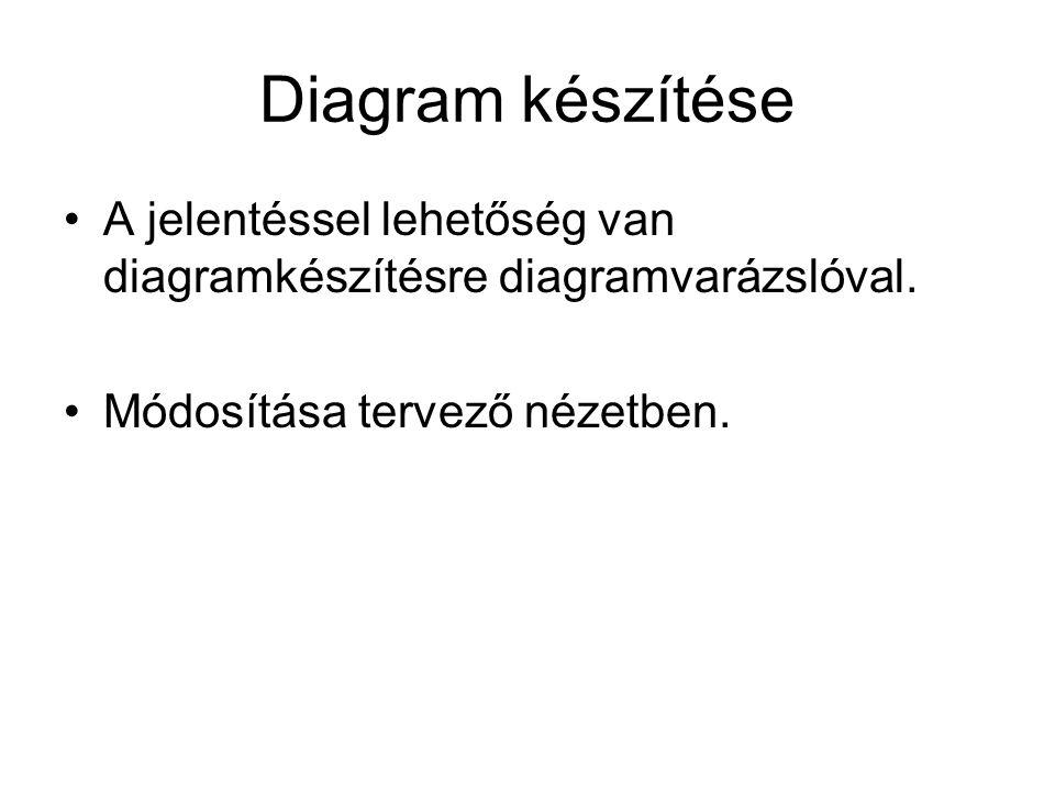 Diagram készítése A jelentéssel lehetőség van diagramkészítésre diagramvarázslóval.
