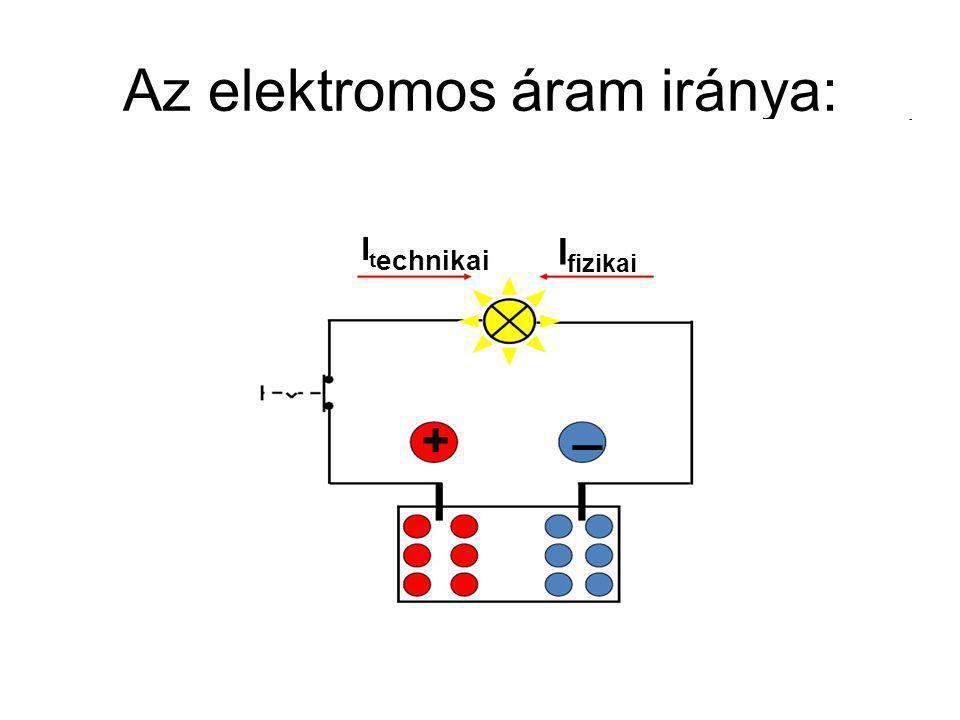 """Az elektromos áram iránya: Az áram irányát - megállapodás szerint - az áramforrás """"+ pozitív sarkától a """"- negatív sark felé folyónak vették még a """"szabadon mozgó elektronok áramlásának felismerése előtt."""