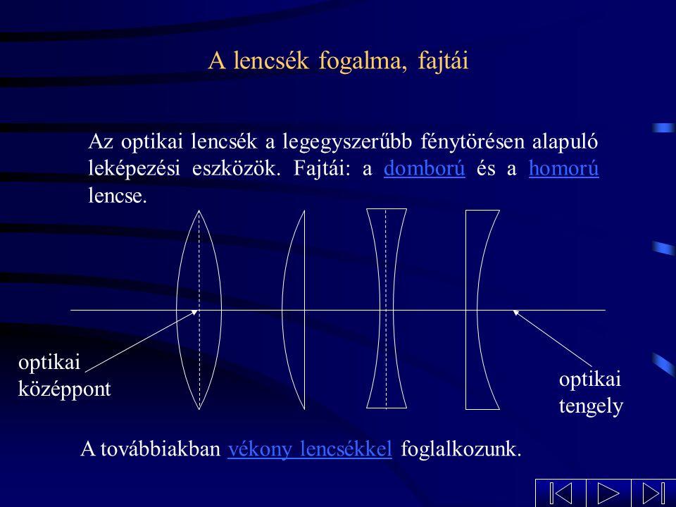 A lencsék fogalma, fajtái A továbbiakban vékony lencsékkel foglalkozunk.vékony lencsékkel optikai középpont optikai tengely Az optikai lencsék a legegyszerűbb fénytörésen alapuló leképezési eszközök.