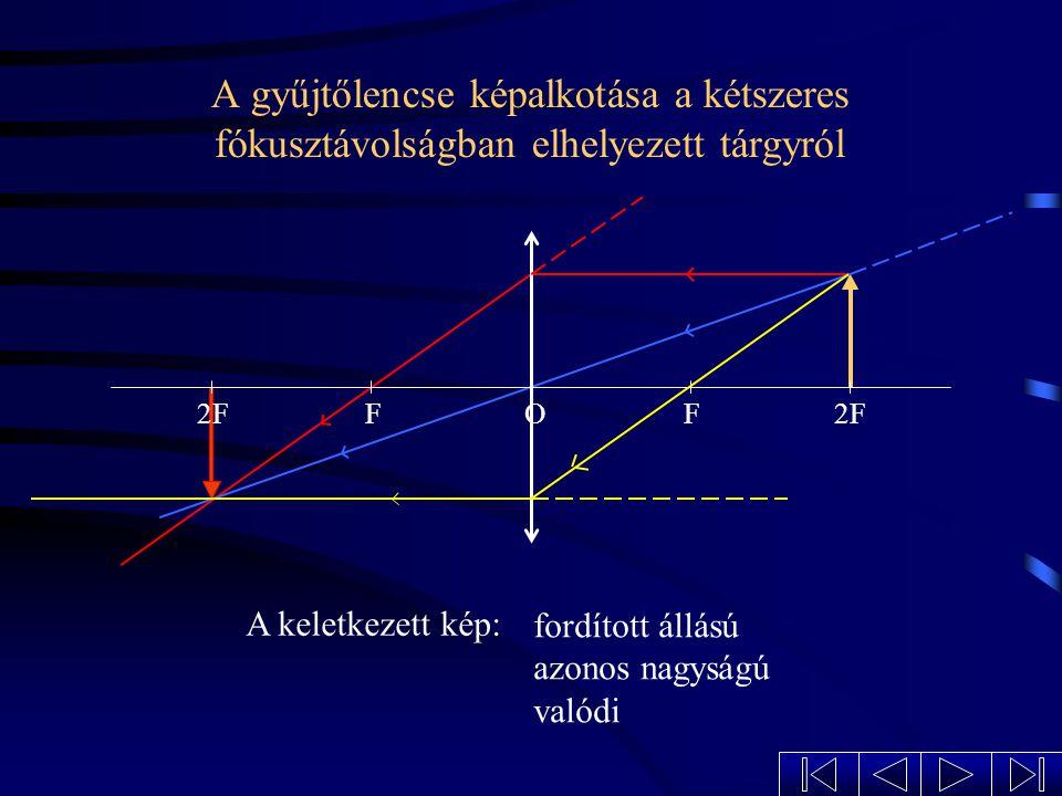 A gyűjtőlencse képalkotása az egyszeres és kétszeres fókusztávolság között levő tárgyról A keletkezett kép: 2FFF O fordított nagyított valódi