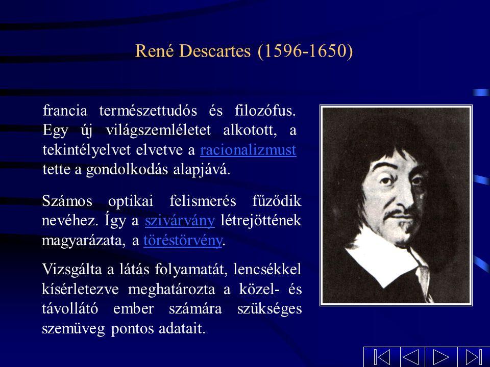 Willebrord Snellius (1591-1626) Snellius így fogalmazta meg a törvényt: nCA = CB leideni professzor, aki felfedezte az összefüggést a fénysugarak beesési és törési szöge között.
