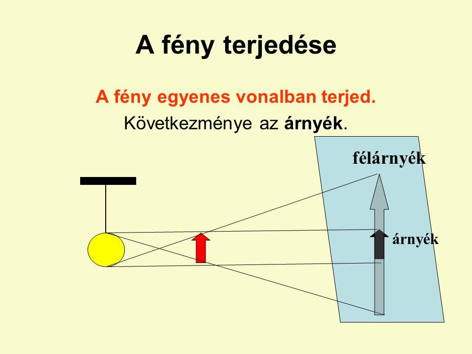 A fény terjedése A fény egyenes vonalban terjed. árnyék Következménye az árnyék. félárnyék árnyék
