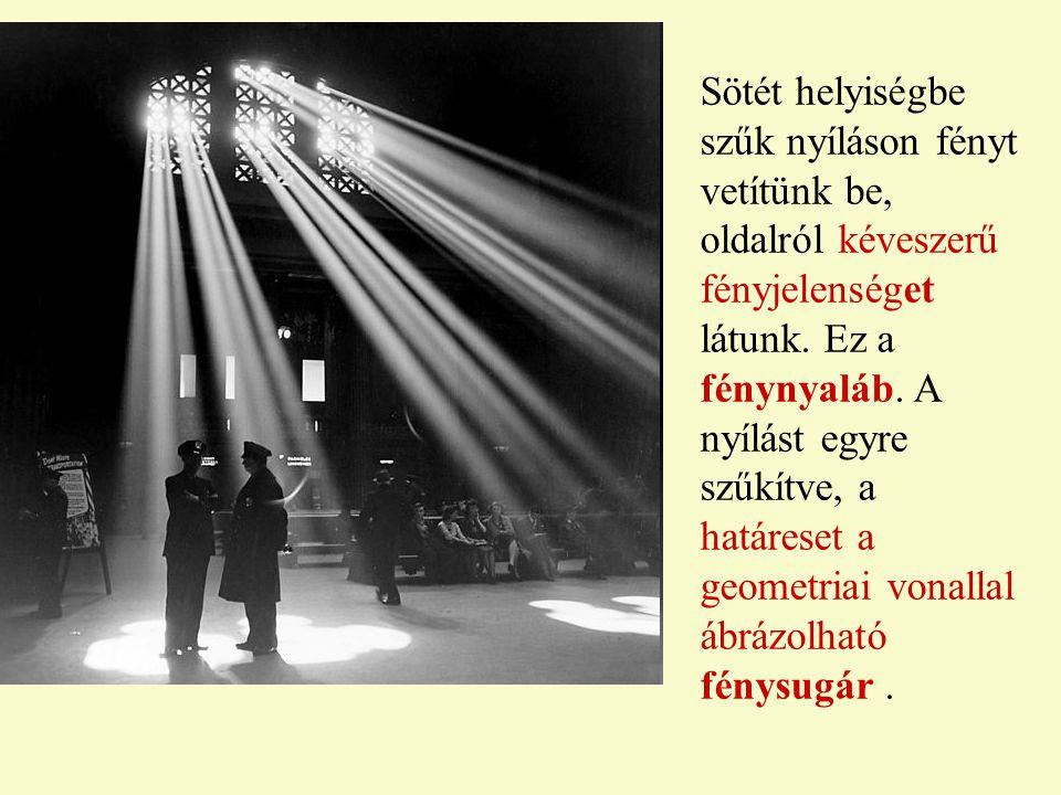 A fénysugár a fény útját jelöli, a fénynyaláb együtt haladó fénysugarak összessége.