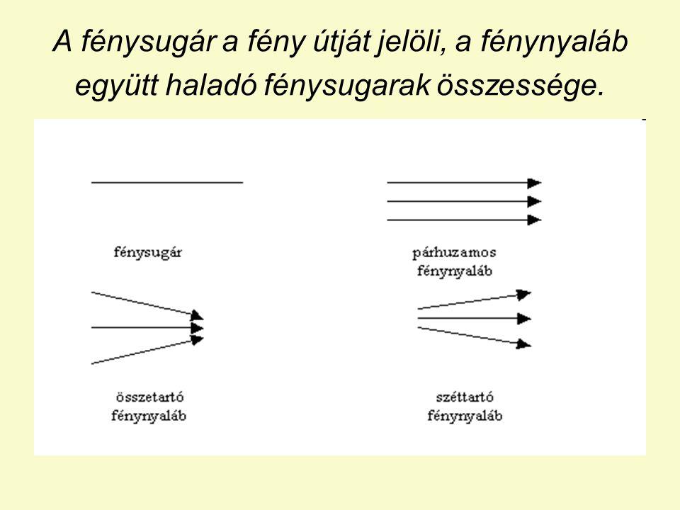 Fényforrások Valódi, vagy elsődleges fényforrásnak nevezzük az önállóan világító testeket, pl.