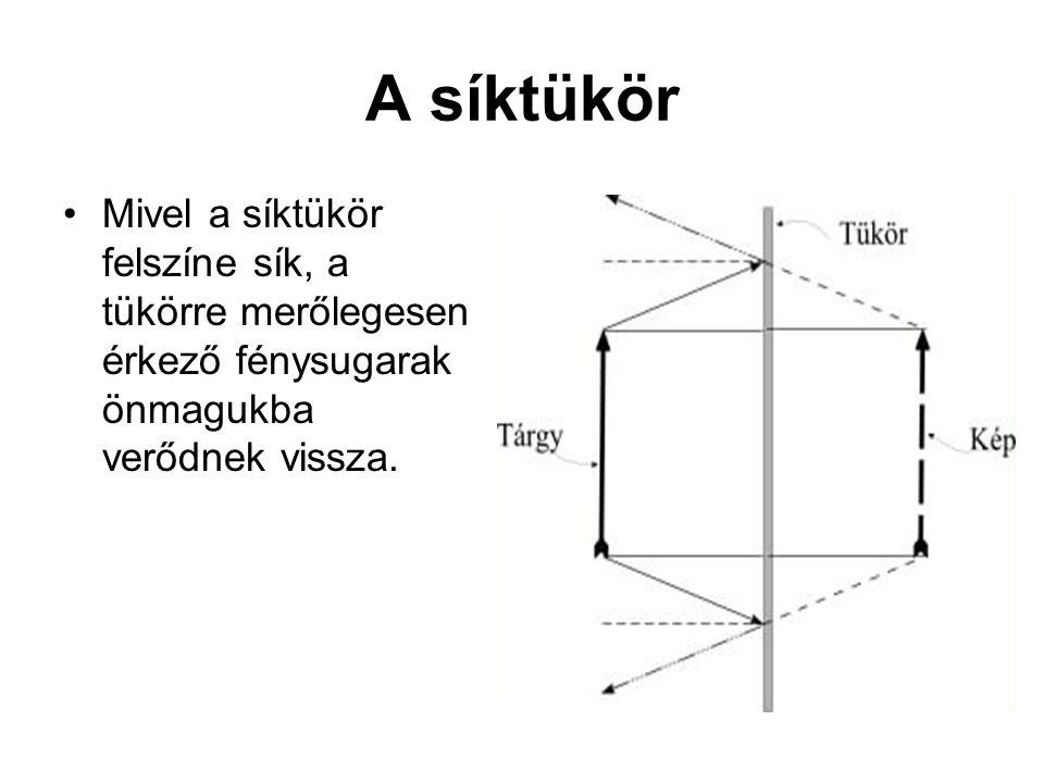 A síktükör képalkotása A kép...1. a tükör mögött látható, 2.