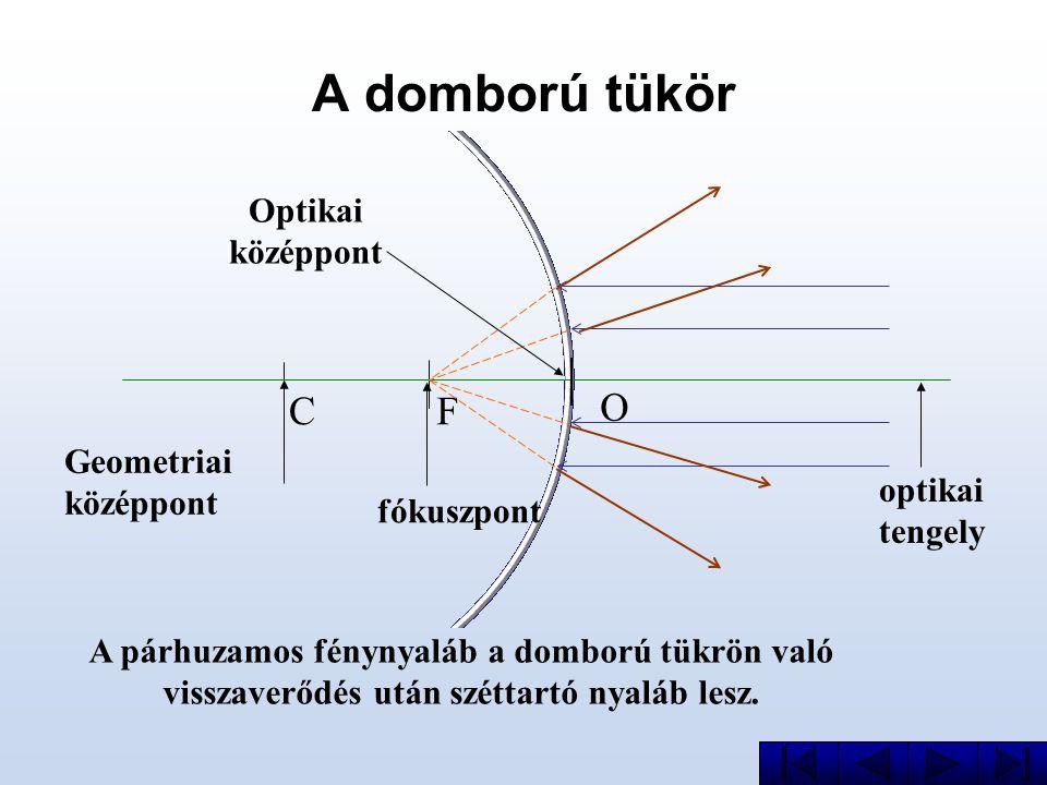 Jellegzetes sugármenetek domború tükör esetén 1.
