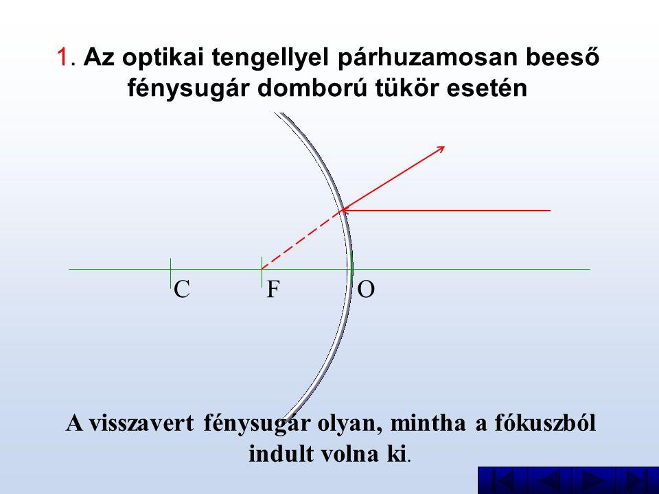 1. Az optikai tengellyel párhuzamosan beeső fénysugár domború tükör esetén CFO A visszavert fénysugár olyan, mintha a fókuszból indult volna ki.