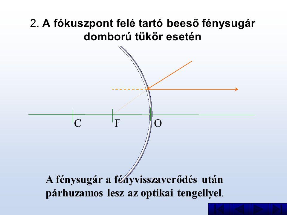 2. A fókuszpont felé tartó beeső fénysugár domború tükör esetén A fénysugár a fényvisszaverődés után párhuzamos lesz az optikai tengellyel. CFO