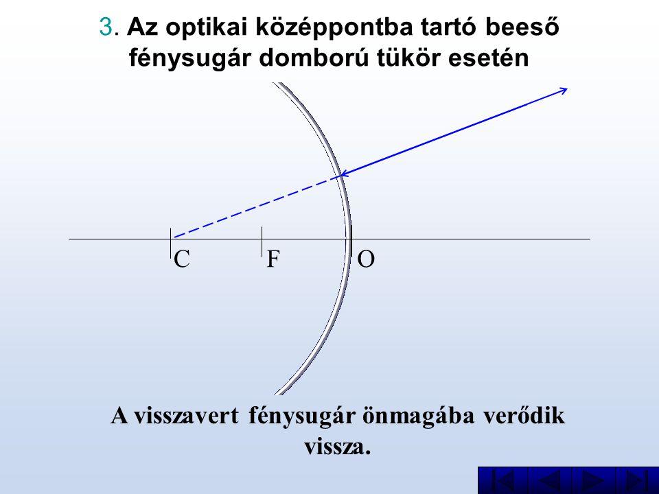 3. Az optikai középpontba tartó beeső fénysugár domború tükör esetén A visszavert fénysugár önmagába verődik vissza. CFO