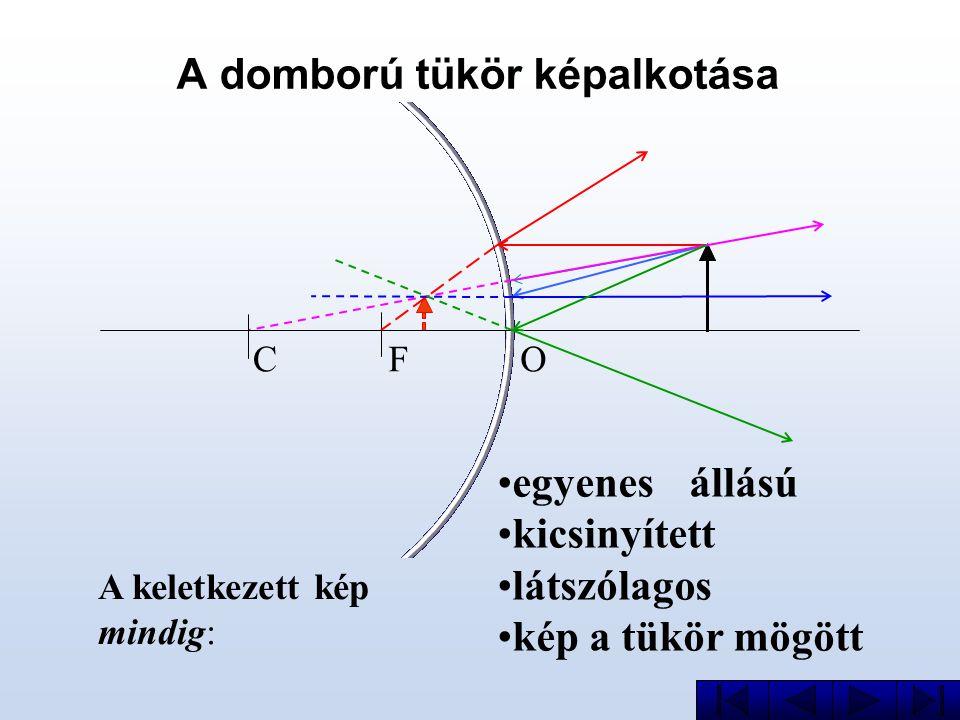 CFO A tükrök leképezési törvénye, a nagyítás A nagyítás:A leképezési törvény: t 1 k 1 f 1  T K t k N  tárgy (T) kép (K) képtávolság (k) tárgytávolság (t) fókusztávolság (f)