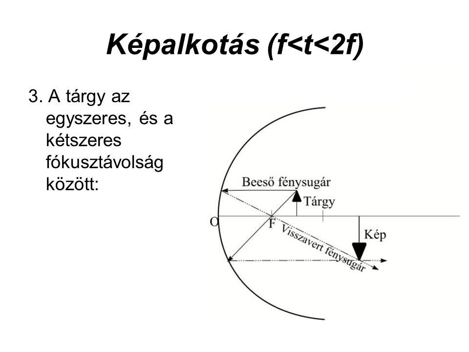 Képalkotás (f<t<2f) 3. A tárgy az egyszeres, és a kétszeres fókusztávolság között: