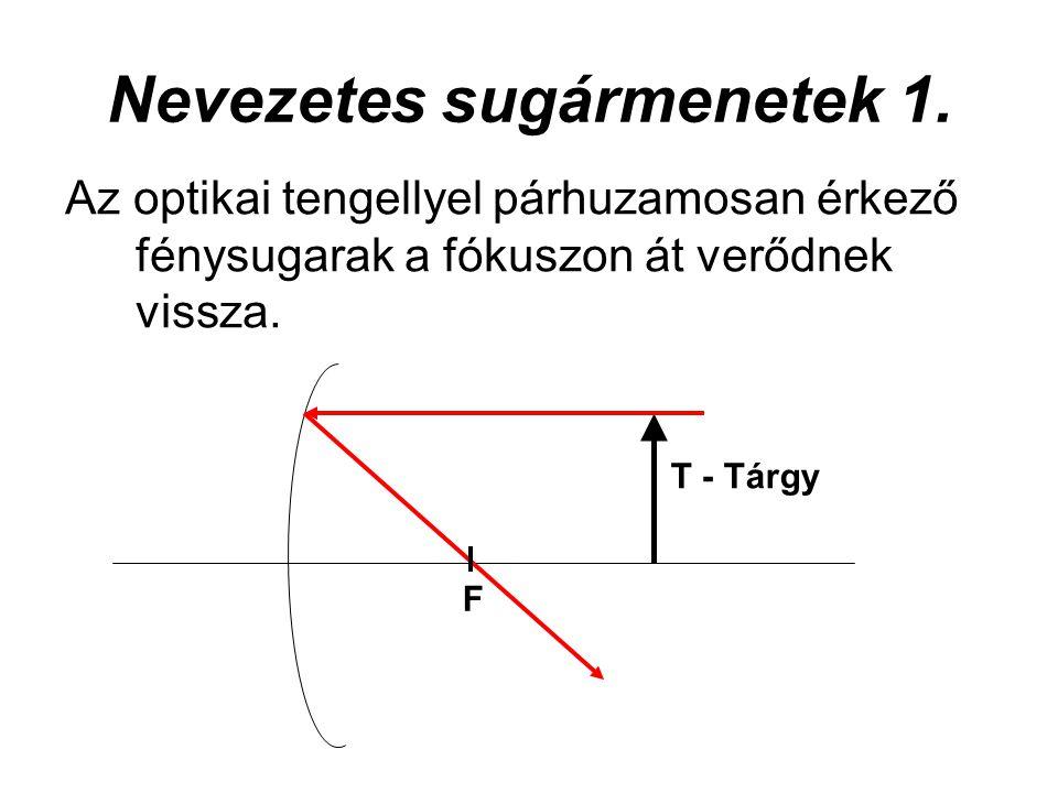 Tulajdonságai A visszavert fénysugarak egymással párhuzamosak lesznek, és mivel így nem metszik egymást, nem keletkezik kép.