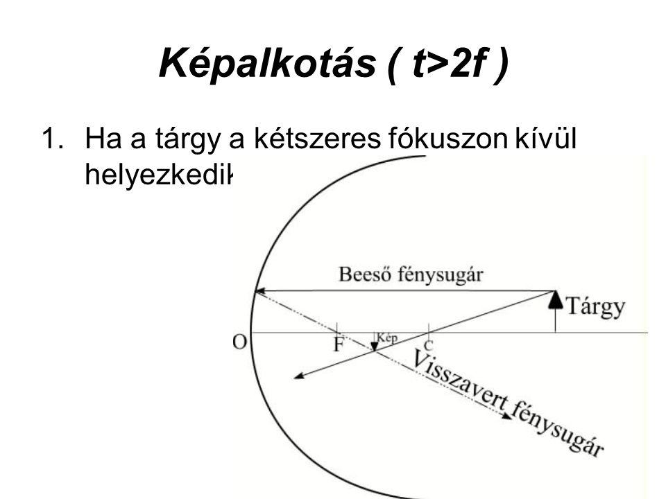 Képalkotás ( t>2f ) 1.Ha a tárgy a kétszeres fókuszon kívül helyezkedik el: