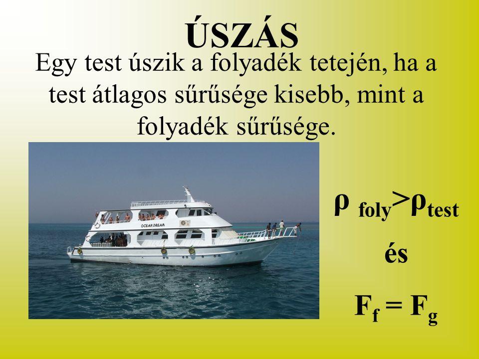 Egy test úszik a folyadék tetején, ha a test átlagos sűrűsége kisebb, mint a folyadék sűrűsége. ÚSZÁS ρ foly >ρ test és F f = F g