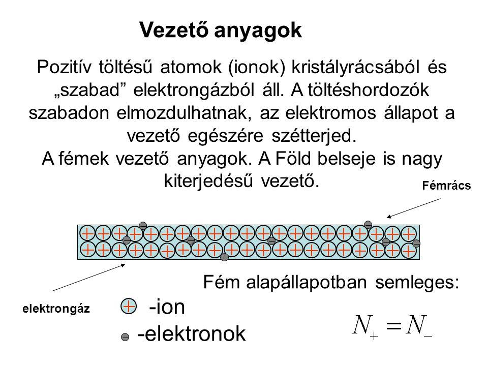 """Vezető anyagok Pozitív töltésű atomok (ionok) kristályrácsából és """"szabad elektrongázból áll."""
