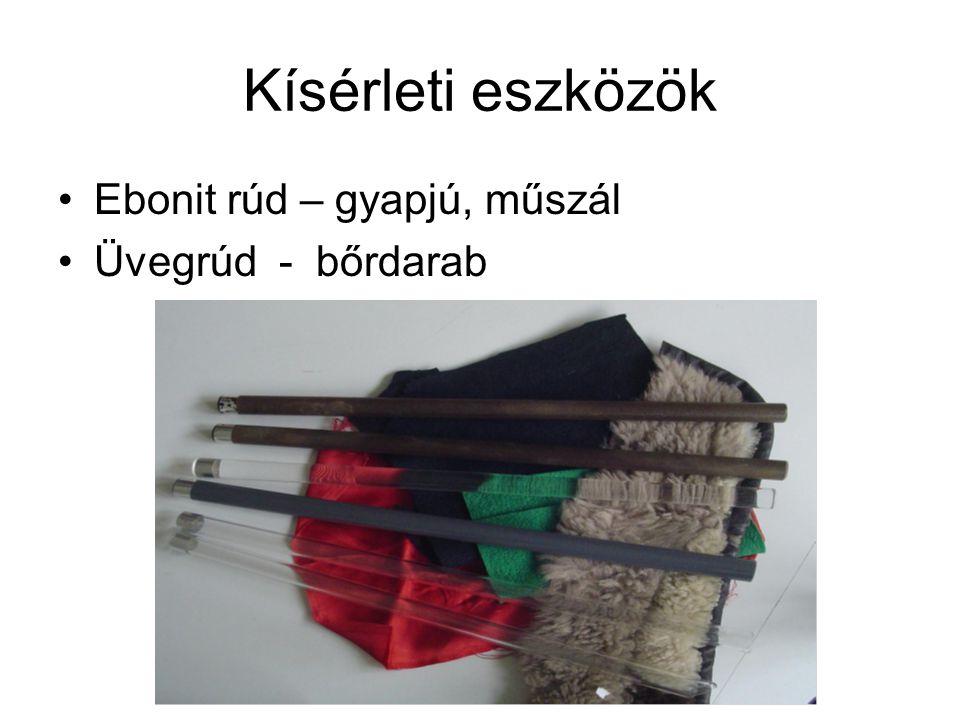 Kísérleti eszközök Ebonit rúd – gyapjú, műszál Üvegrúd - bőrdarab
