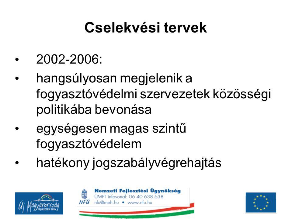 Cselekvési tervek 2002-2006: hangsúlyosan megjelenik a fogyasztóvédelmi szervezetek közösségi politikába bevonása egységesen magas szintű fogyasztóvéd