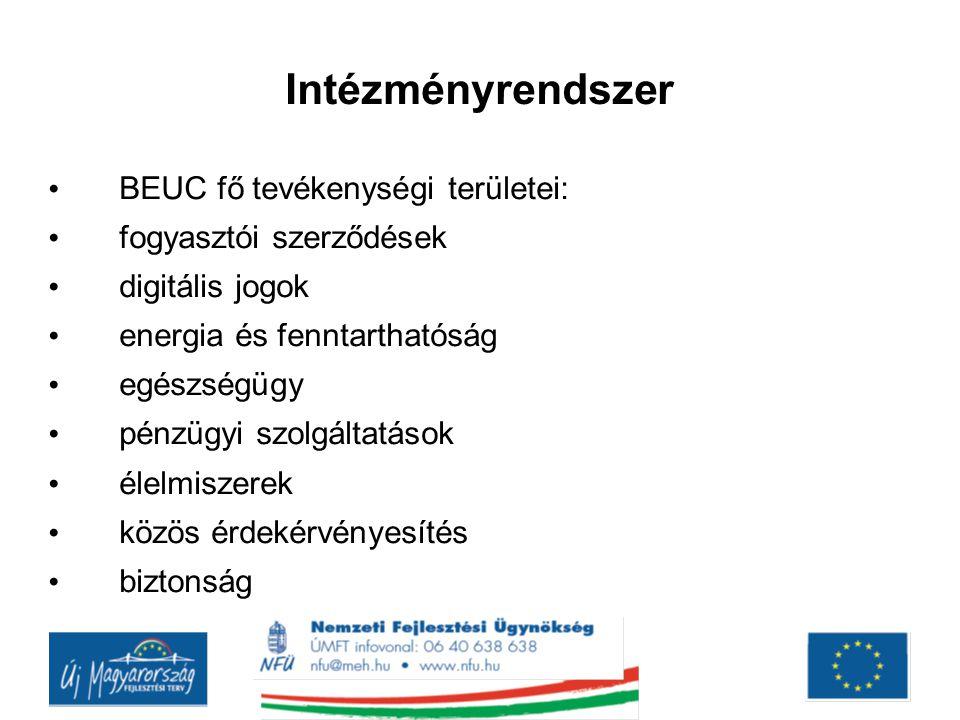 Intézményrendszer BEUC fő tevékenységi területei: fogyasztói szerződések digitális jogok energia és fenntarthatóság egészségügy pénzügyi szolgáltatáso