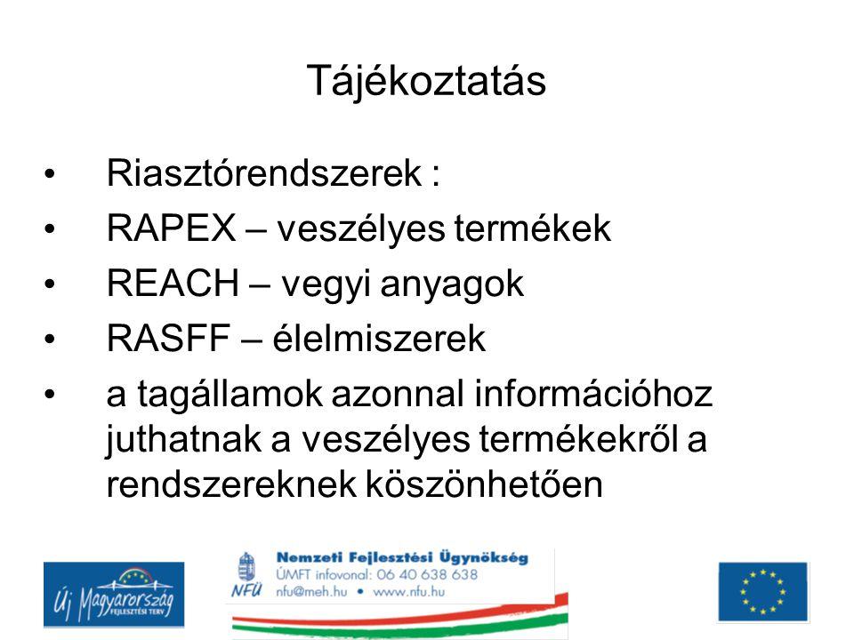 Tájékoztatás Riasztórendszerek : RAPEX – veszélyes termékek REACH – vegyi anyagok RASFF – élelmiszerek a tagállamok azonnal információhoz juthatnak a