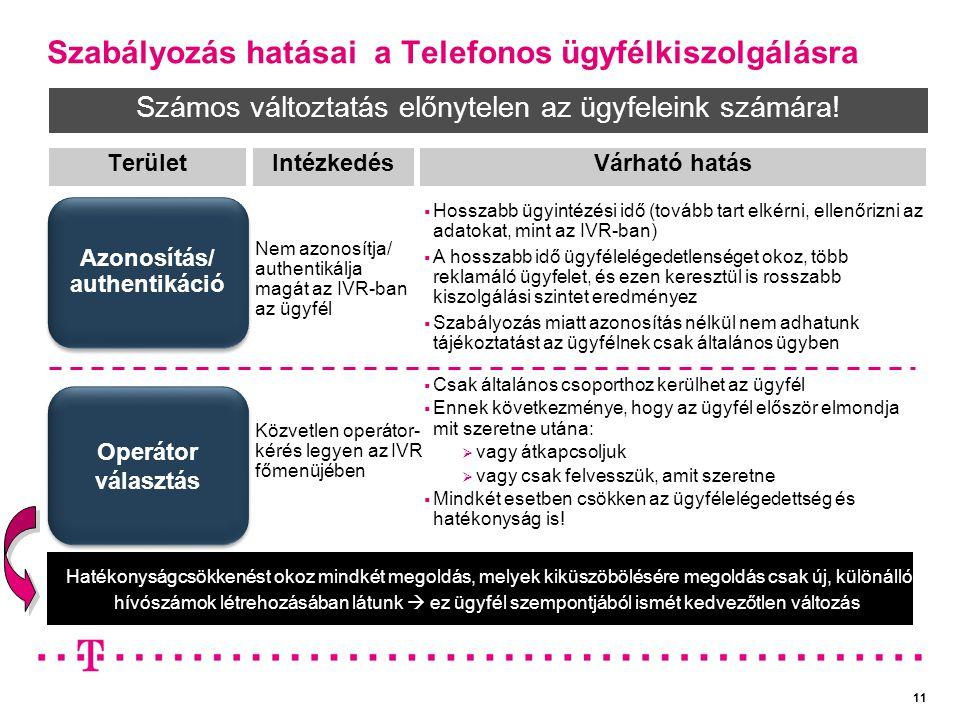 Szabályozás hatásai a Telefonos ügyfélkiszolgálásra Terület Számos változtatás előnytelen az ügyfeleink számára! Intézkedés Nem azonosítja/ authentiká