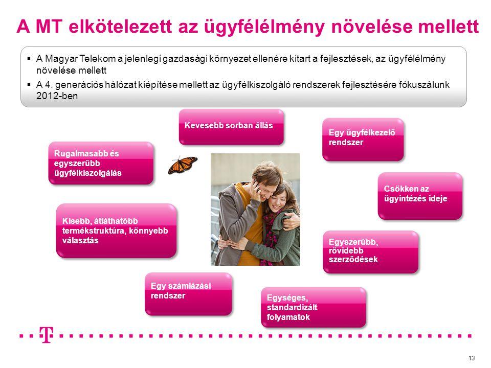 A MT elkötelezett az ügyfélélmény növelése mellett 13  A Magyar Telekom a jelenlegi gazdasági környezet ellenére kitart a fejlesztések, az ügyfélélmé