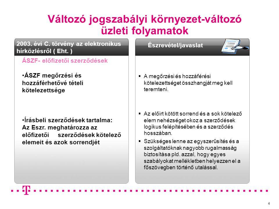 Változó jogszabályi környezet-változó üzleti folyamatok 4 Ügyfél értesítés: 2003. évi C. törvény az elektronikus hírközlésről ( Eht. )  A megőrzési é