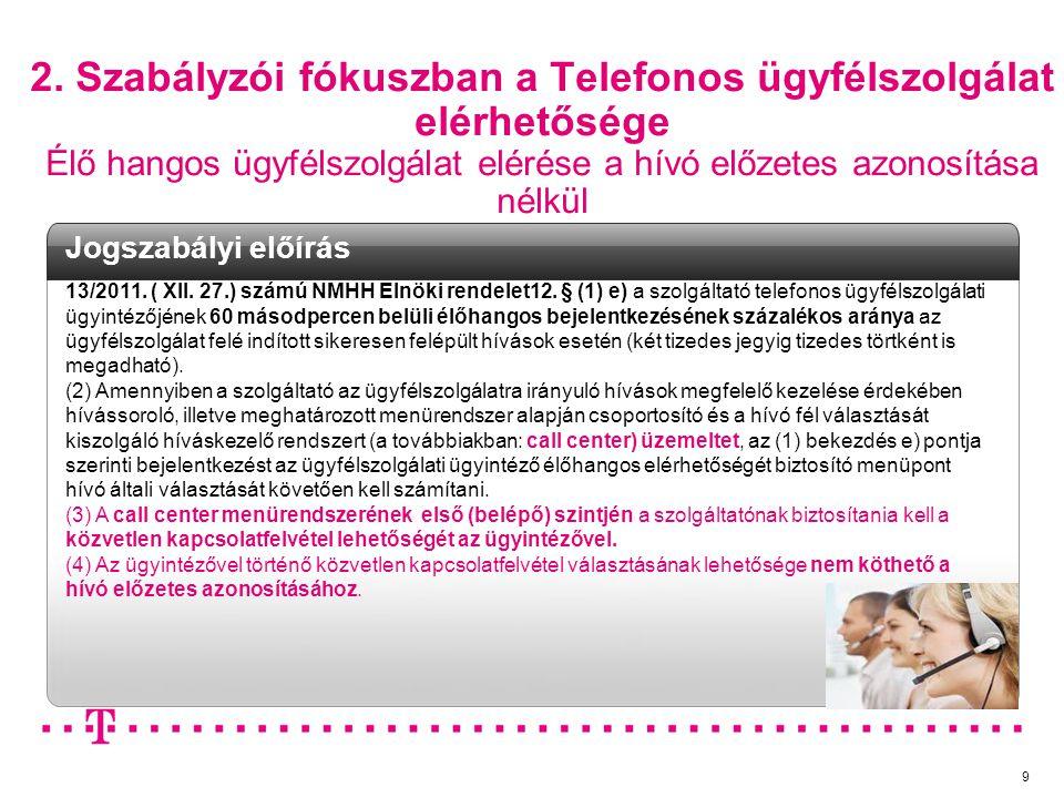 2. Szabályzói fókuszban a Telefonos ügyfélszolgálat elérhetősége Élő hangos ügyfélszolgálat elérése a hívó előzetes azonosítása nélkül 9 13/2011. ( XI