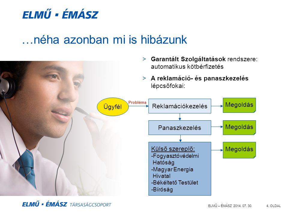 ELMŰ – ÉMÁSZ 2014. 07. 30.4. OLDAL …néha azonban mi is hibázunk >Garantált Szolgáltatások rendszere: automatikus kötbérfizetés >A reklamáció- és panas