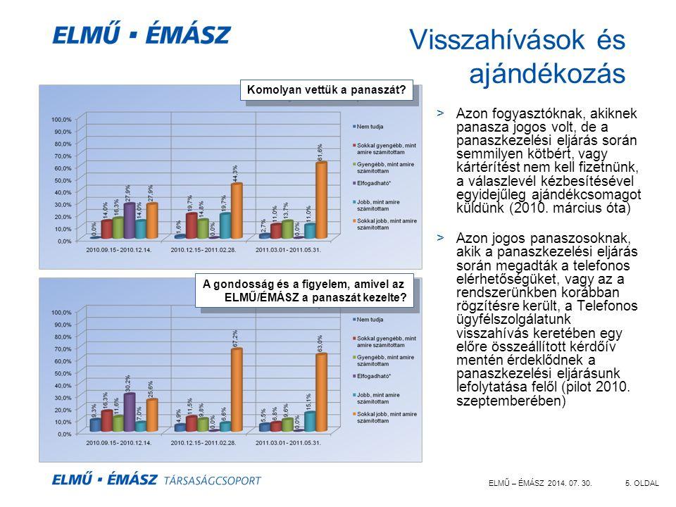 ELMŰ – ÉMÁSZ 2014. 07. 30.5. OLDAL Visszahívások és ajándékozás >Azon fogyasztóknak, akiknek panasza jogos volt, de a panaszkezelési eljárás során sem