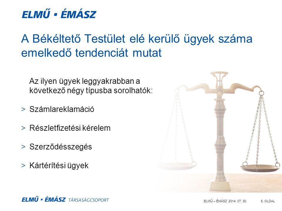 ELMŰ – ÉMÁSZ 2014. 07. 30.6. OLDAL Az ilyen ügyek leggyakrabban a következő négy típusba sorolhatók: >Számlareklamáció >Részletfizetési kérelem >Szerz