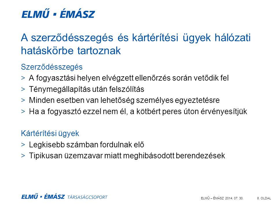 ELMŰ – ÉMÁSZ 2014. 07. 30.8. OLDAL A szerződésszegés és kártérítési ügyek hálózati hatáskörbe tartoznak Szerződésszegés >A fogyasztási helyen elvégzet