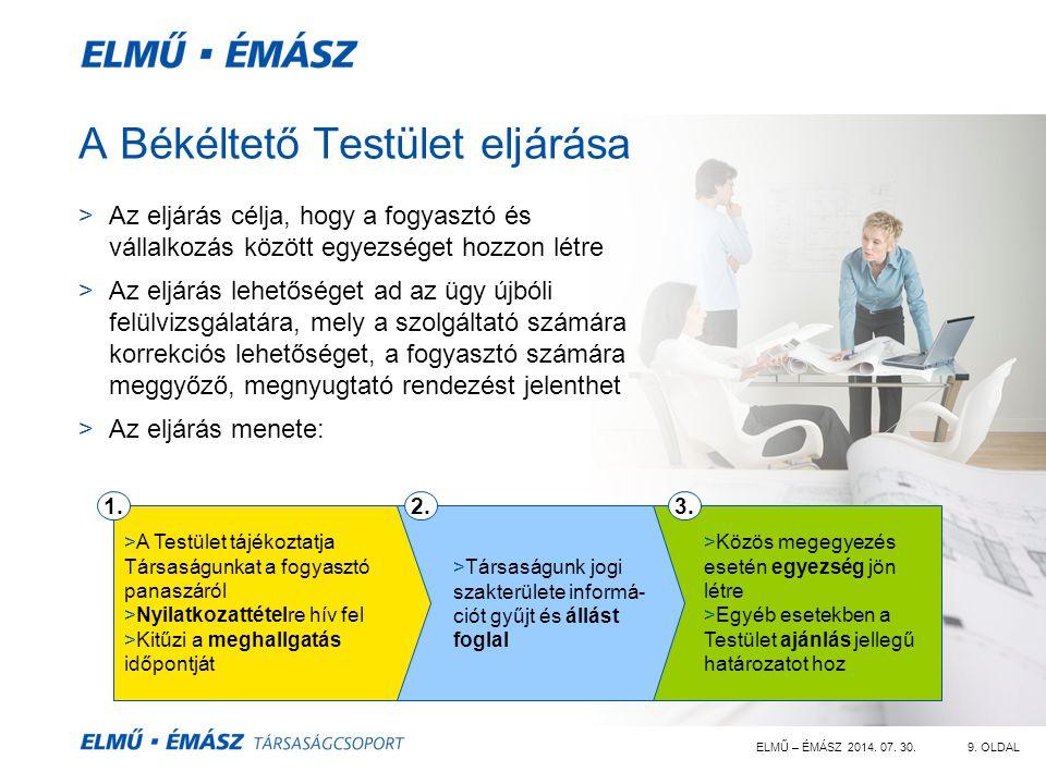 ELMŰ – ÉMÁSZ 2014. 07. 30.9. OLDAL A Békéltető Testület eljárása >Az eljárás célja, hogy a fogyasztó és vállalkozás között egyezséget hozzon létre >Az