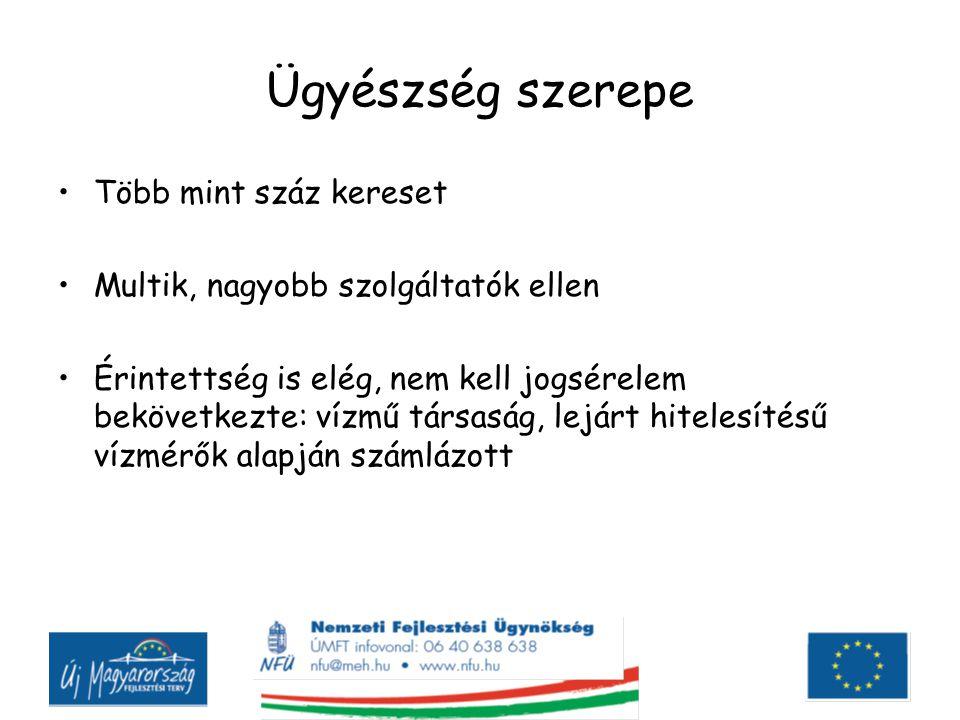 Társadalmi szervezetek szerepe - Megegyezés a fogyasztók érdekében Remondis Szolnok Zrt.