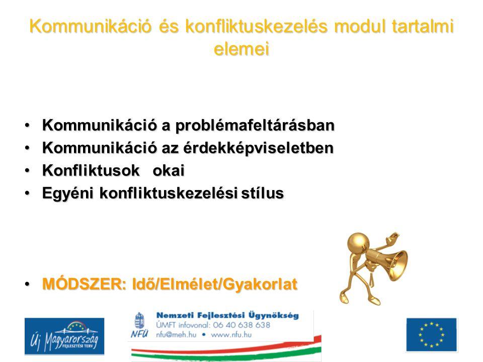 Kommunikáció és konfliktuskezelés modul tartalmi elemei Kommunikáció a problémafeltárásbanKommunikáció a problémafeltárásban Kommunikáció az érdekképv