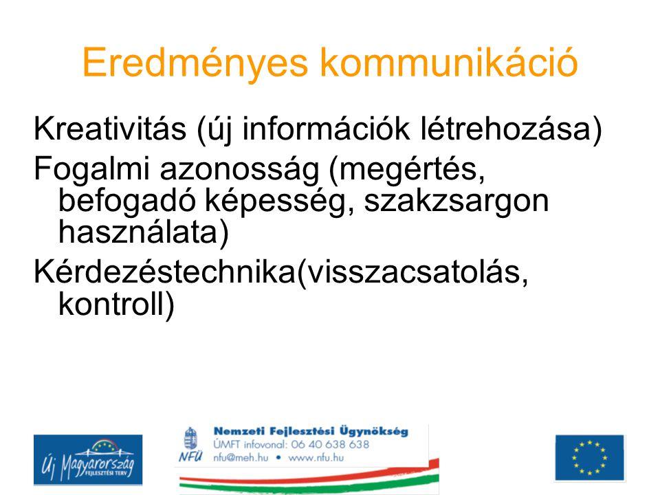 Eredményes kommunikáció Kreativitás (új információk létrehozása) Fogalmi azonosság (megértés, befogadó képesség, szakzsargon használata) Kérdezéstechn