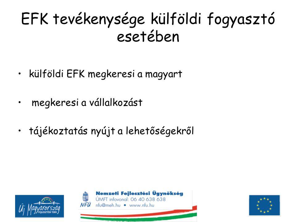 EFK tevékenysége külföldi fogyasztó esetében külföldi EFK megkeresi a magyart megkeresi a vállalkozást tájékoztatás nyújt a lehetőségekről