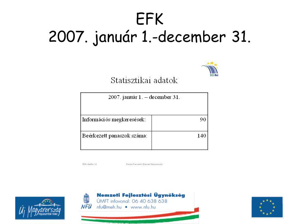 EFK 2007. január 1.-december 31.