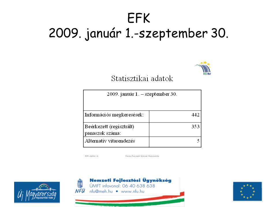 EFK 2009. január 1.-szeptember 30.