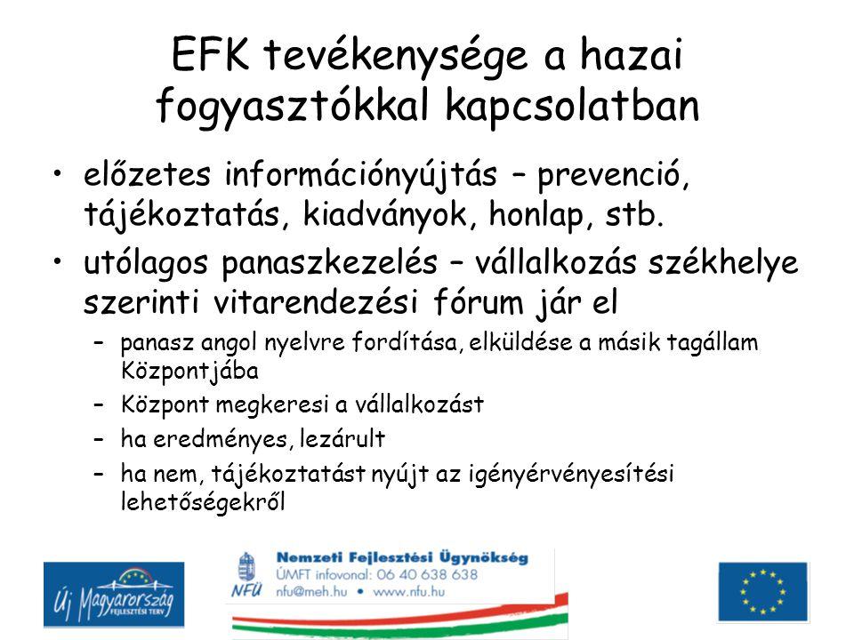 EFK tevékenysége a hazai fogyasztókkal kapcsolatban előzetes információnyújtás – prevenció, tájékoztatás, kiadványok, honlap, stb.
