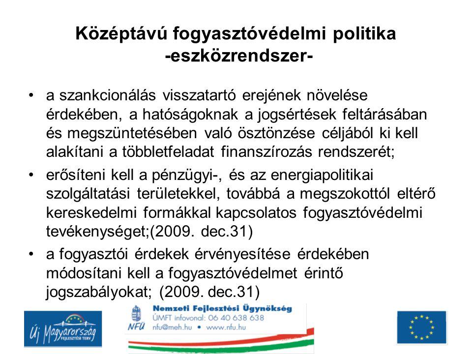 Nemzeti Fogyasztóvédelmi Hatóság NFH Észak-alföldi Regionális Felügyelősége(Debrecen) NFH Dél-alföldi Regionális Felügyelősége(Szeged) NFH Észak-magyarországi Regionális Felügyelősége(Eger) NFH Közép-magyarországi Regionális Felügyelősége(Budapest) NFH Dél-dunántúli Regionális Felügyelősége(Kaposvár) NFH Közép-dunántúli Regionális Felügyelősége(Székesfehérvár) NFH Nyugat-dunántúli Regionális Felügyelősége(Győr)